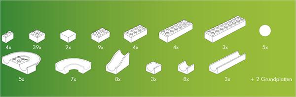 Hubelino kocke, Steza za frnikule, vsebina 106-delnega seta