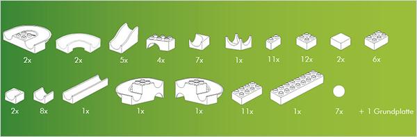 Hubelino kocke, Steza za frnikule, vsebina 50-delnega seta