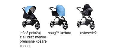 otroški vozički Phil and Ted's - nastavitev sedežev