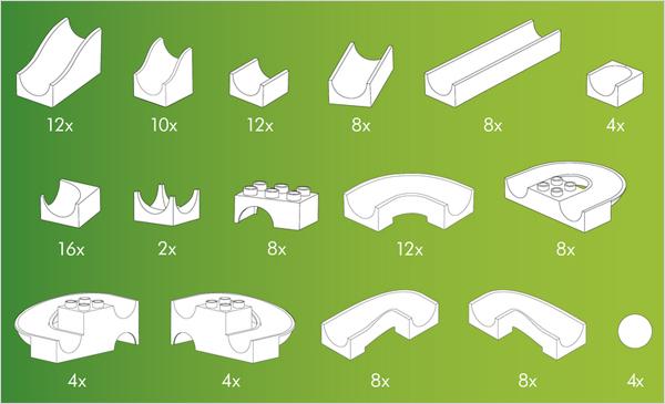 Hubelino kocke, Steza za frnikule, vsebina 128-delnega seta