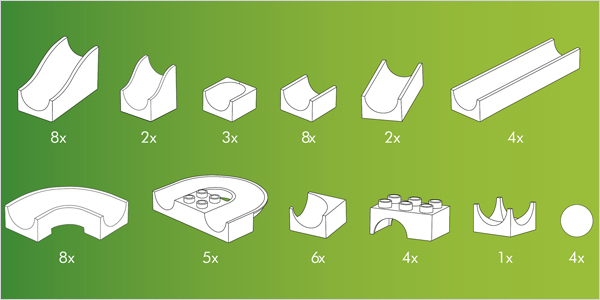 Hubelino kocke, Steza za frnikule, vsebina 55-delnega kompleta