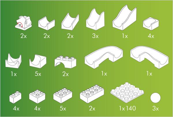 Hubelino kocke, Steza za frnikule, vsebina 43-delnega seta