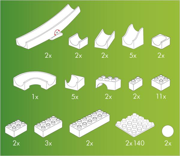 Hubelino kocke, Steza za frnikule, vsebina 45-delnega seta